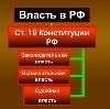 Органы власти в Новошешминске